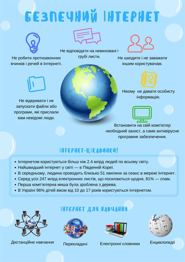 infografika_protsenko_a.p