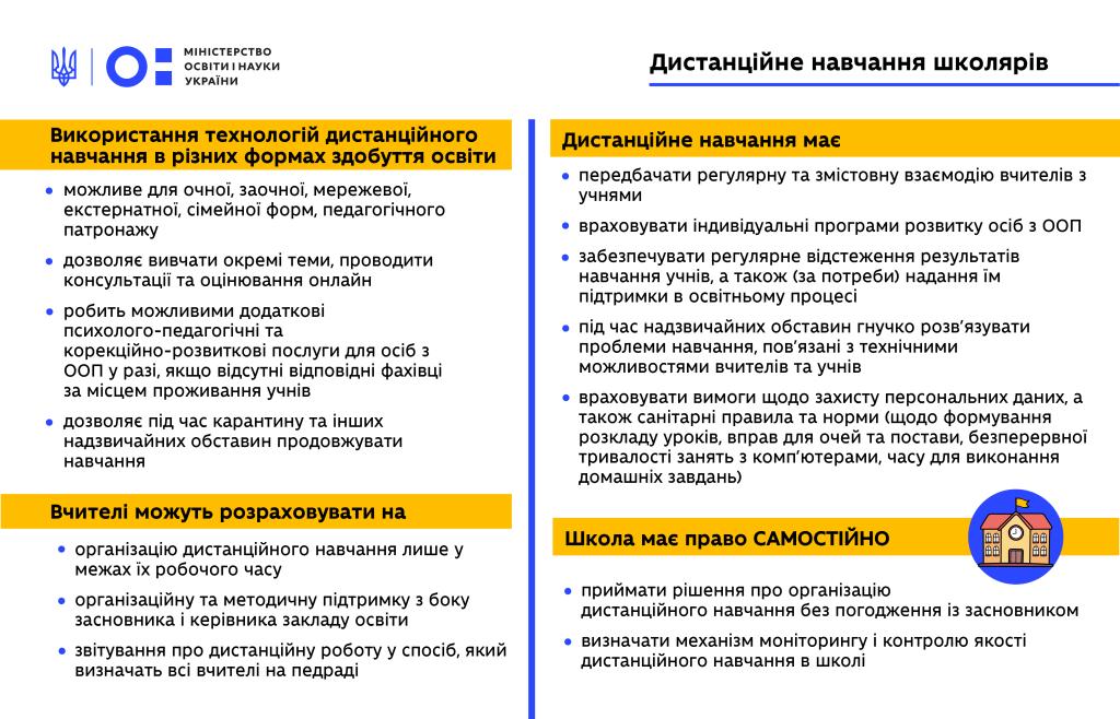 distanceedmontazhnaya-oblast-1-kopiya